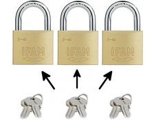 IFAM Cadenas laiton double verrouillage E-30 mêmes clés les