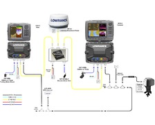 NAVICO Capteurs NMEA2000