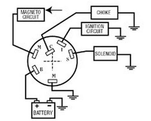 sierra contacteur  u00e0 cl u00e9 diesel - contacteurs  u0026 coupe-circuits