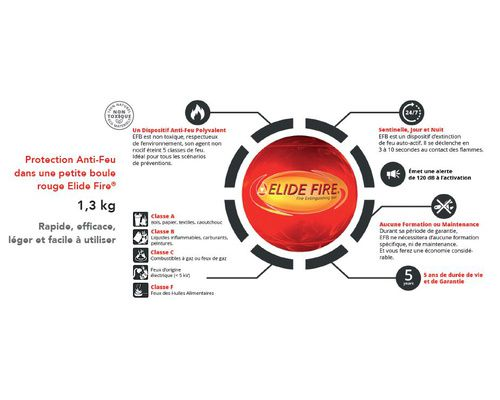Elide Fire Boule de protection anti-feu