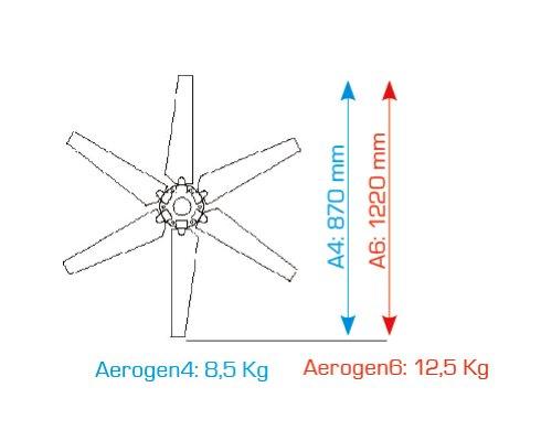 LVM Eolienne Aérogen 6 12V 1.5