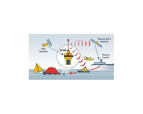 OCEAN SIGNAL Balise EPIRB RescueMe